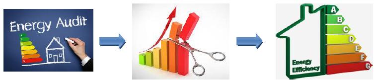 indice-prestazione-energeti